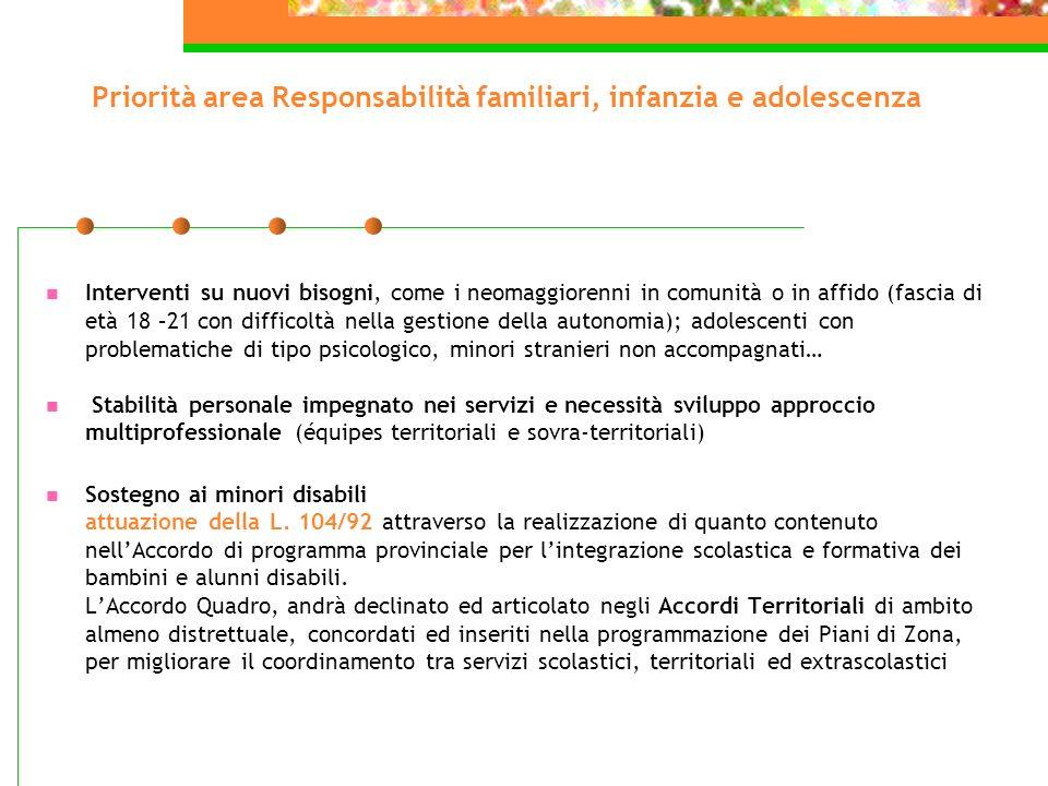 Priorità area Responsabilità familiari, infanzia e adolescenza