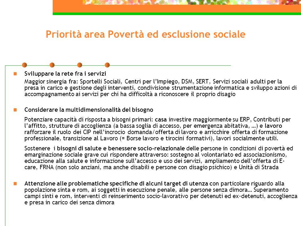 Priorità area Povertà ed esclusione sociale