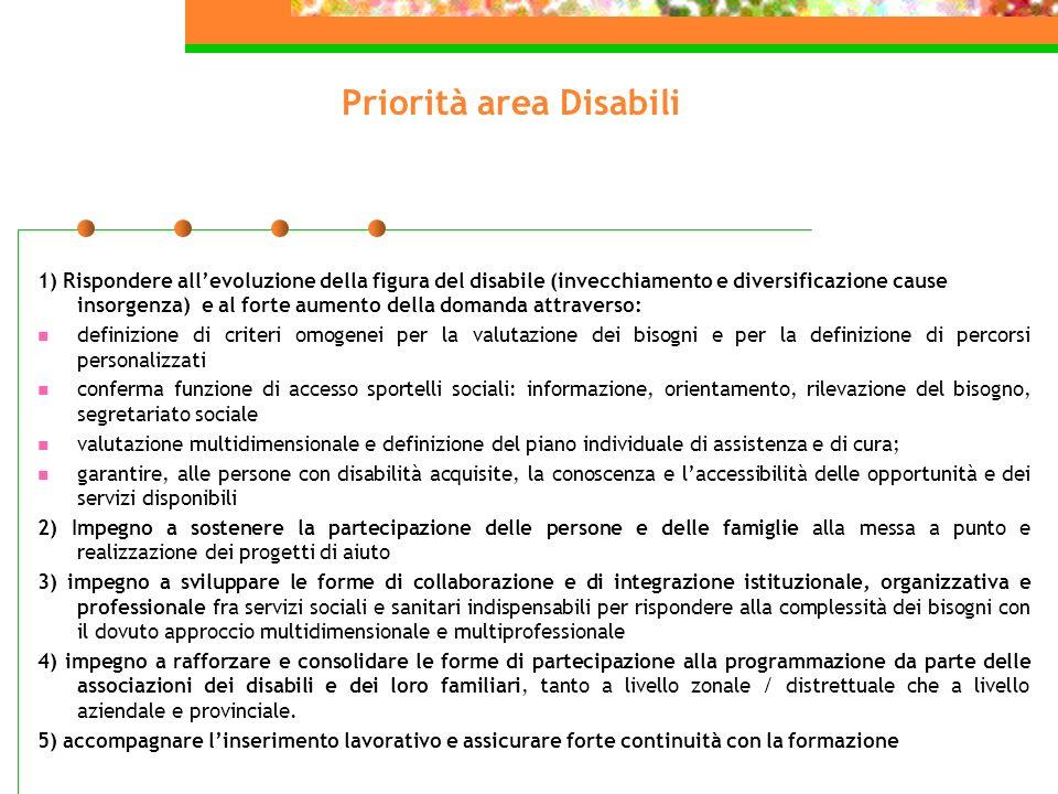 Priorità area Disabili