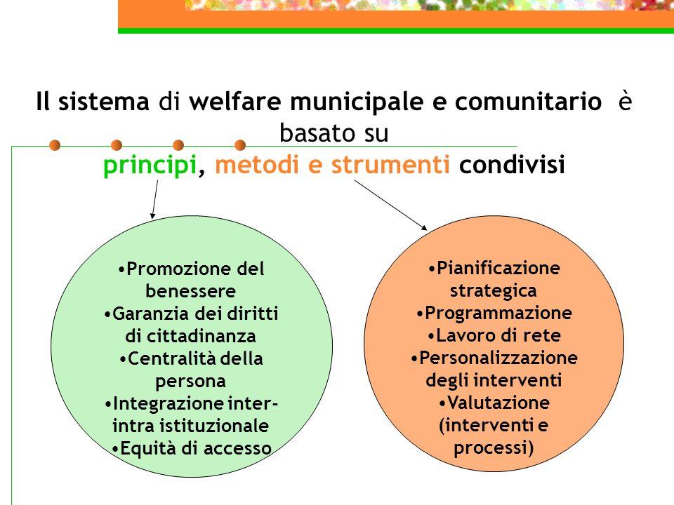 Il sistema di welfare municipale e comunitario è basato su principi, metodi e strumenti condivisi