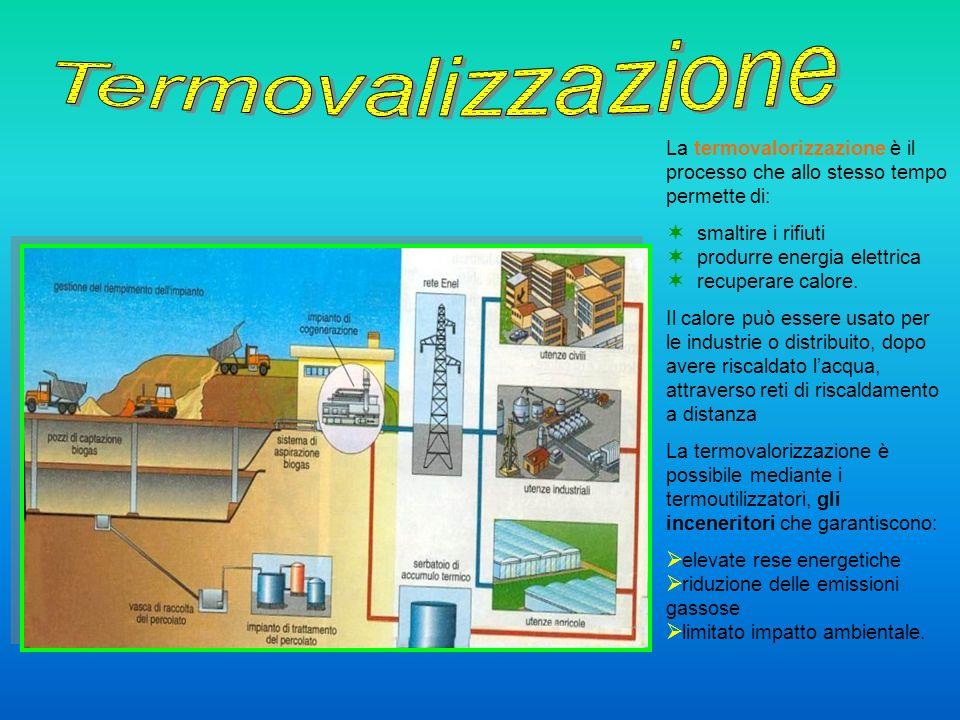 Termovalizzazione La termovalorizzazione è il processo che allo stesso tempo permette di: smaltire i rifiuti.