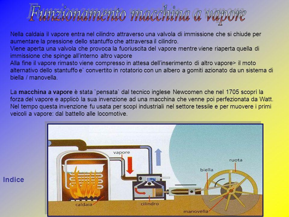 Funzionamento macchina a vapore