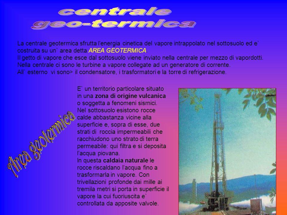 centrale geo-termica Area geotermica