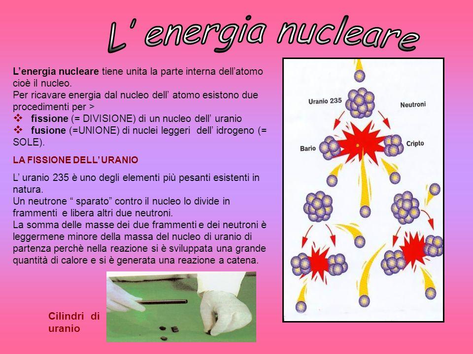 L' energia nucleare Cilindri di uranio
