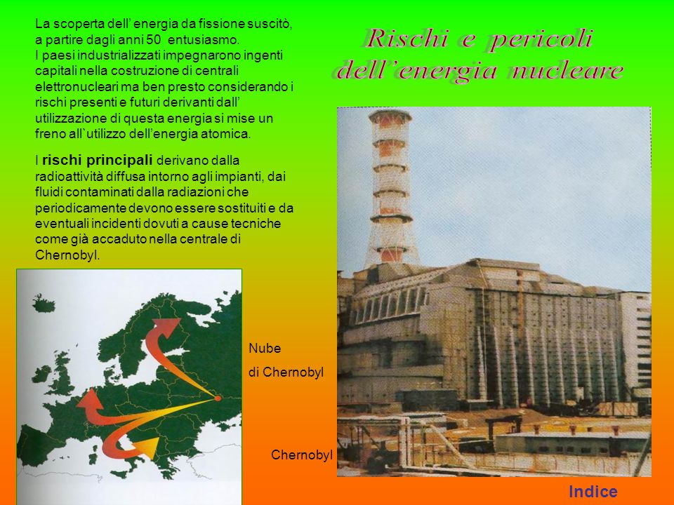 dell' energia nucleare