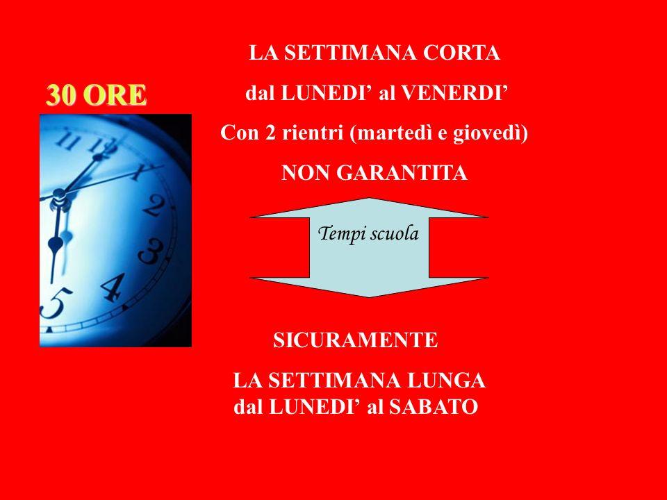 30 ORE LA SETTIMANA CORTA dal LUNEDI' al VENERDI'