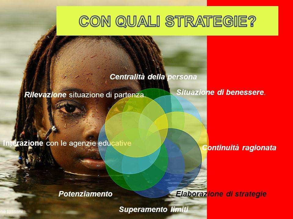 Centralità della persona Elaborazione di strategie