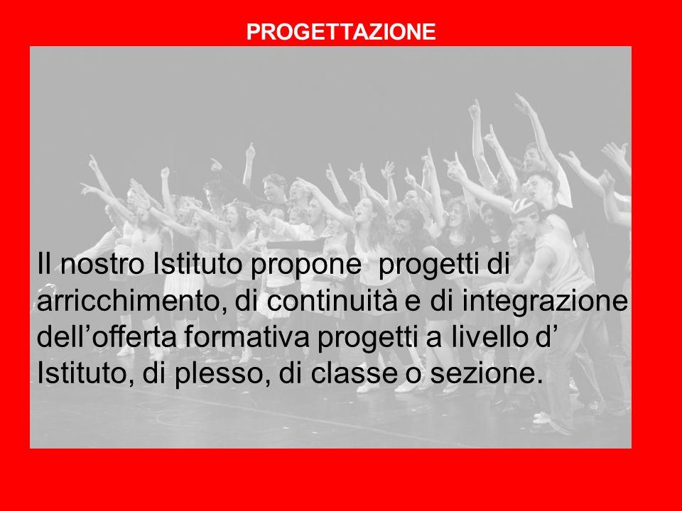 PROGETTAZIONE