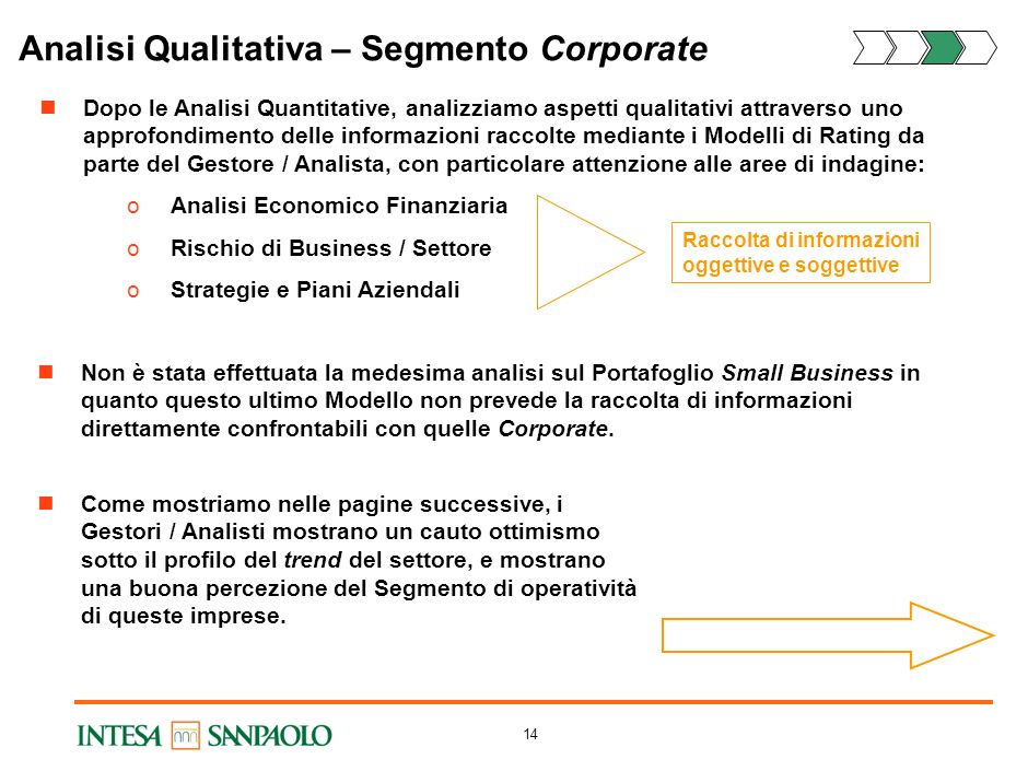 Analisi Qualitativa – Segmento Corporate