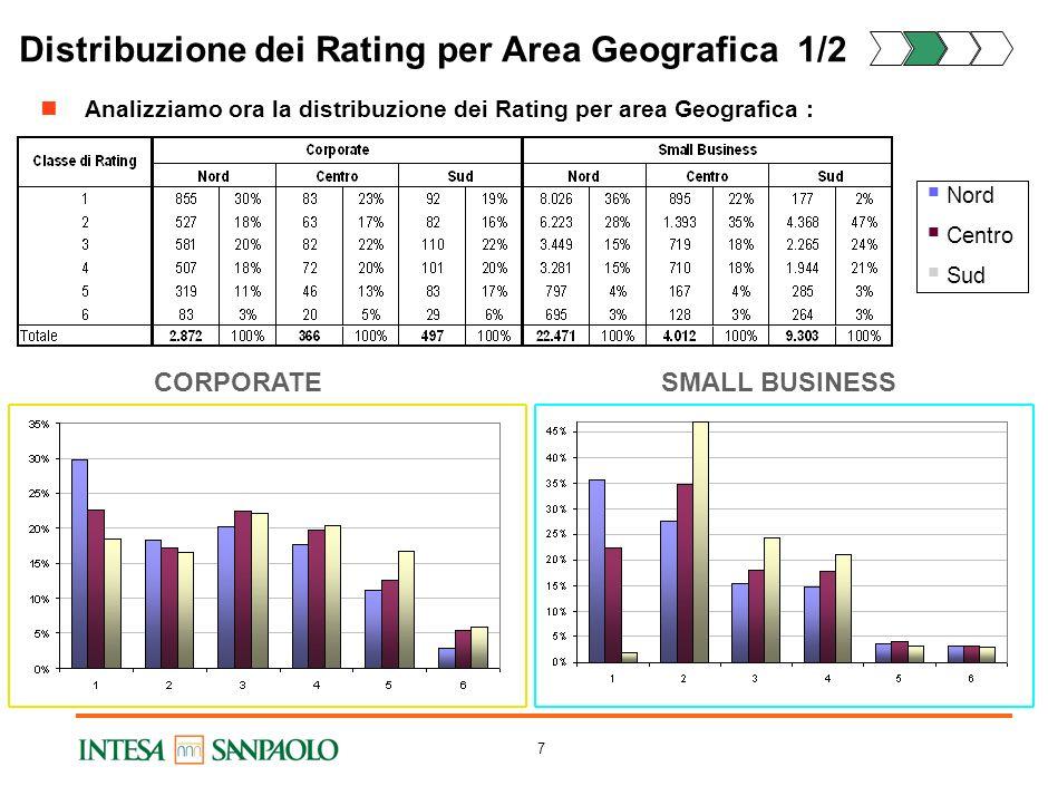 Distribuzione dei Rating per Area Geografica 1/2
