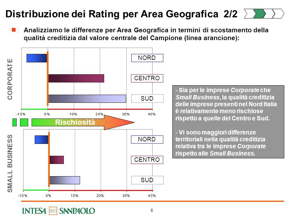 Distribuzione dei Rating per Area Geografica 2/2