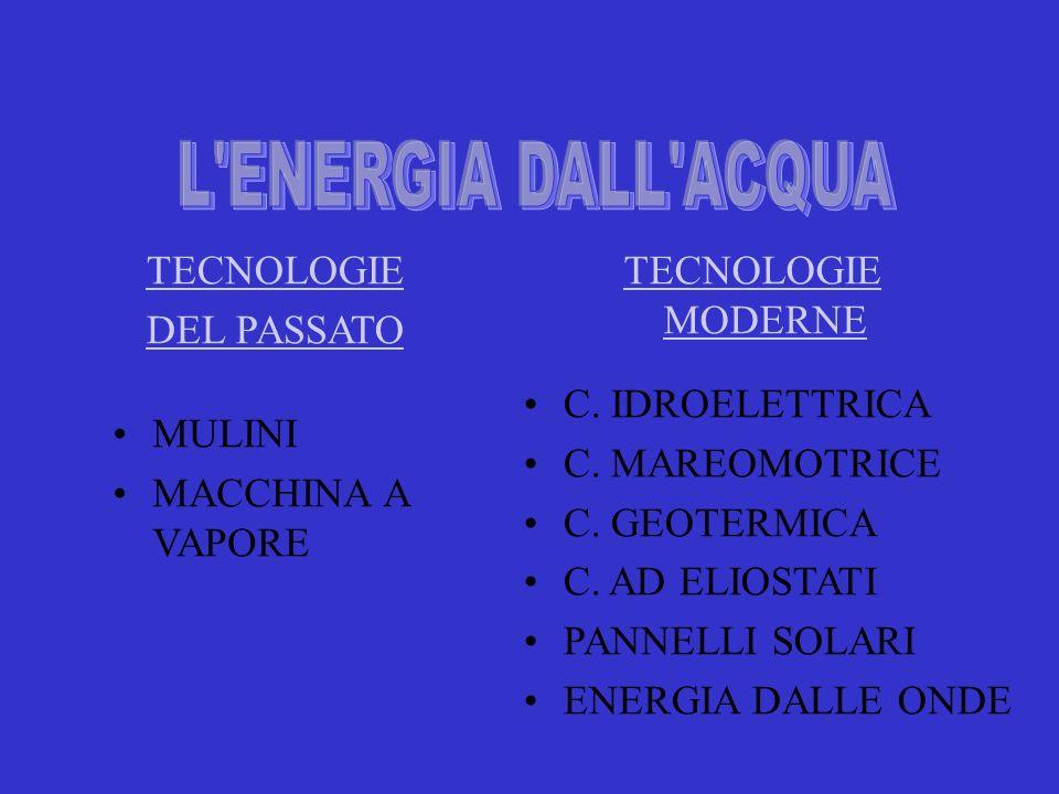 L ENERGIA DALL ACQUA TECNOLOGIE DEL PASSATO TECNOLOGIE MODERNE