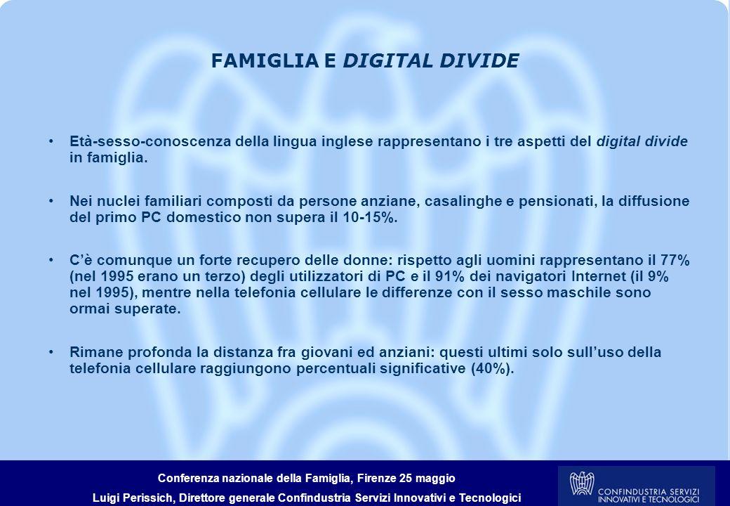 FAMIGLIA E DIGITAL DIVIDE