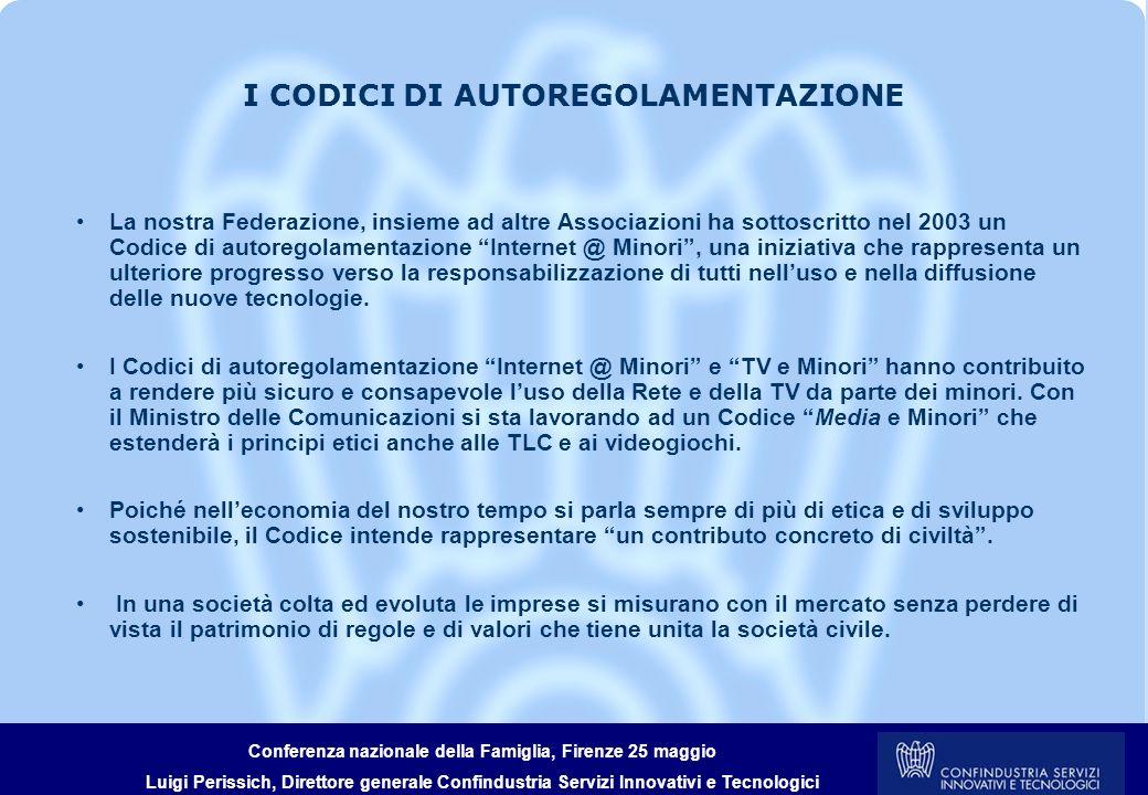 I CODICI DI AUTOREGOLAMENTAZIONE