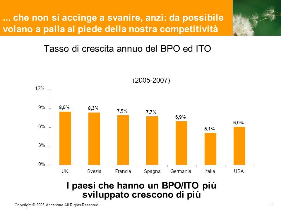 I paesi che hanno un BPO/ITO più sviluppato crescono di più