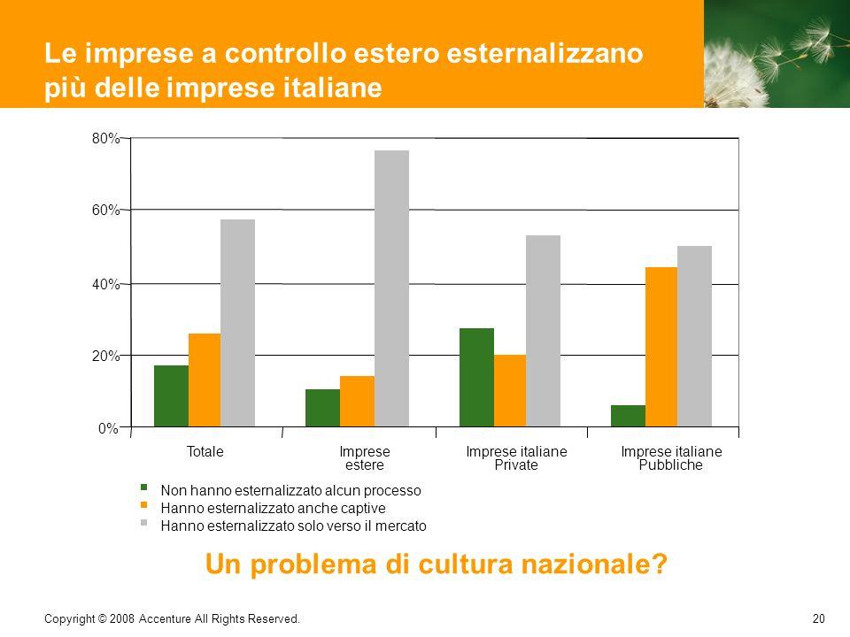 Un problema di cultura nazionale