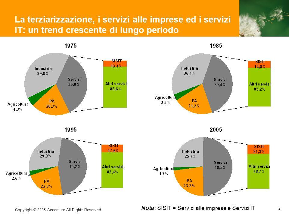 La terziarizzazione, i servizi alle imprese ed i servizi IT: un trend crescente di lungo periodo