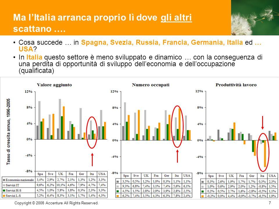 Ma l'Italia arranca proprio lì dove gli altri scattano ….