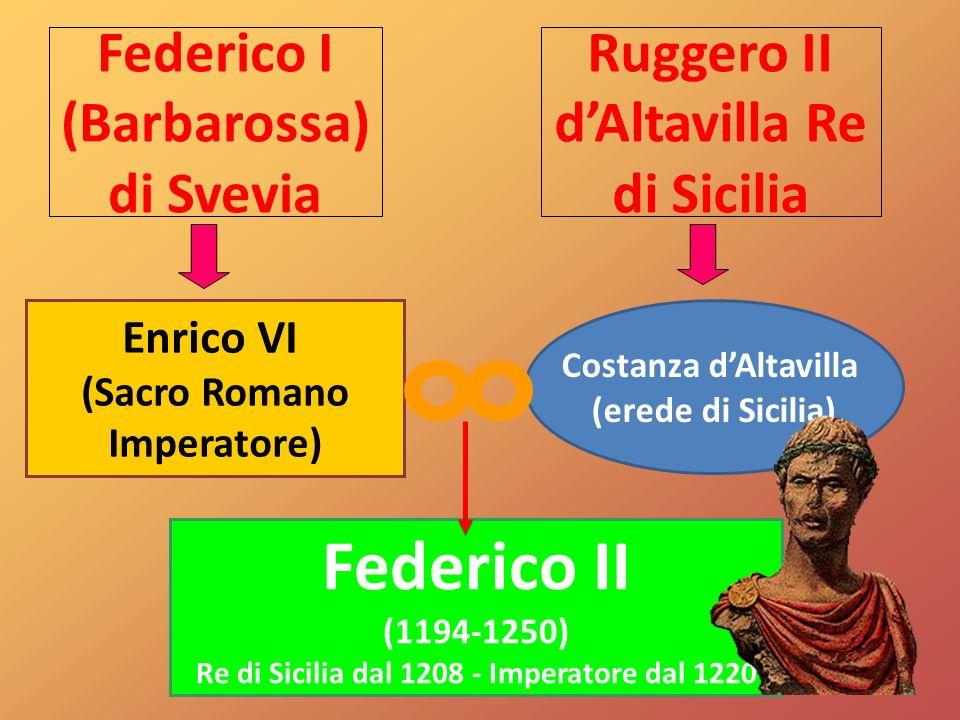 Federico I (Barbarossa) di Svevia