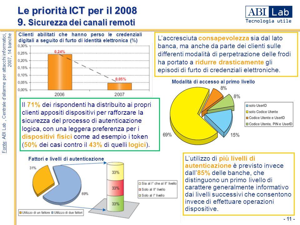 Le priorità ICT per il 2008 9. Sicurezza dei canali remoti