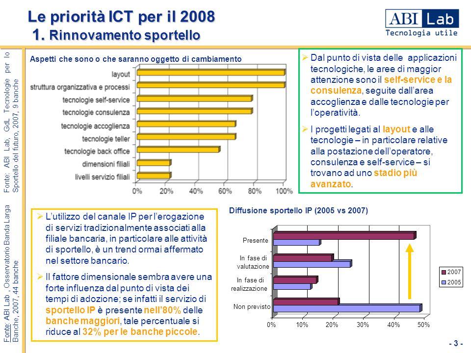 Le priorità ICT per il 2008 1. Rinnovamento sportello