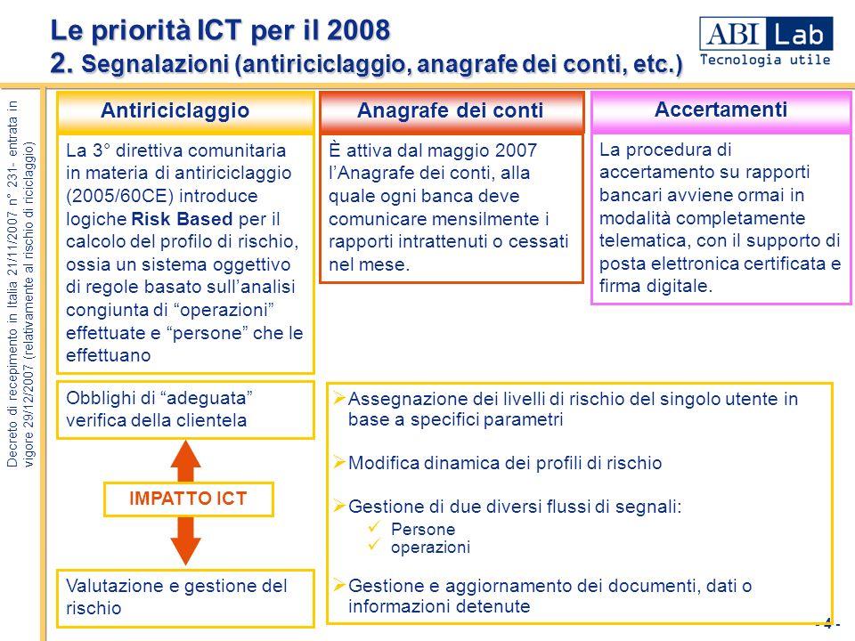 Le priorità ICT per il 2008 2. Segnalazioni (antiriciclaggio, anagrafe dei conti, etc.)