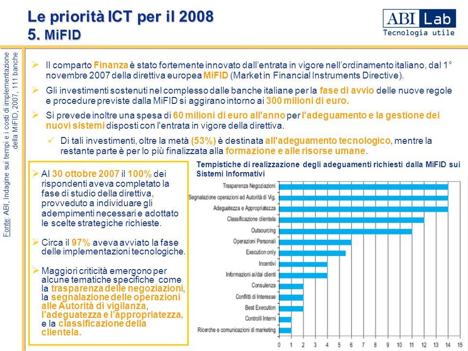 Le priorità ICT per il 2008 5. MiFID