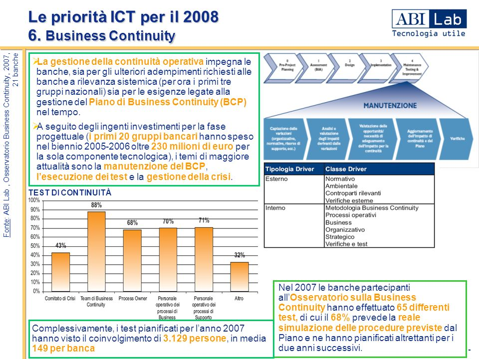 Le priorità ICT per il 2008 6. Business Continuity
