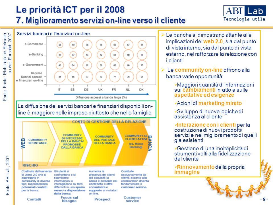 Le priorità ICT per il 2008 7. Miglioramento servizi on-line verso il cliente