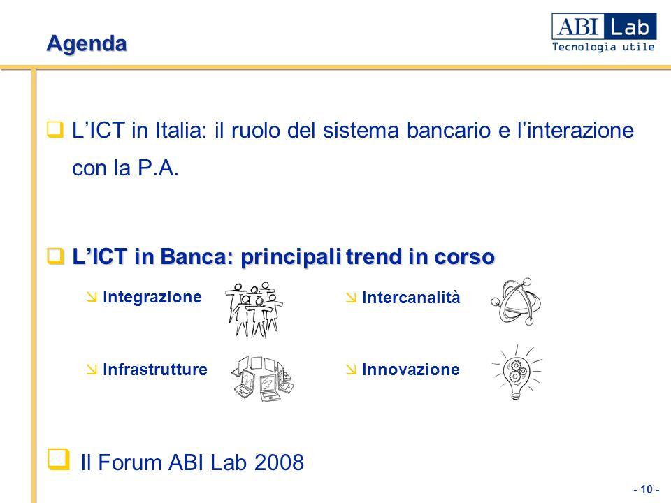 Agenda L'ICT in Italia: il ruolo del sistema bancario e l'interazione con la P.A. L'ICT in Banca: principali trend in corso.