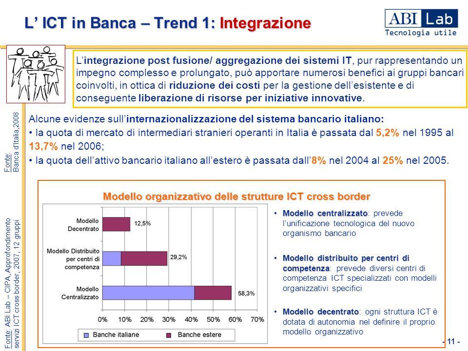 L' ICT in Banca – Trend 1: Integrazione