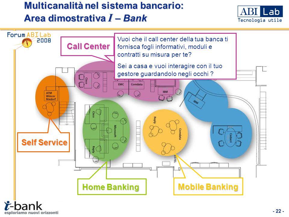 Multicanalità nel sistema bancario: Area dimostrativa I – Bank