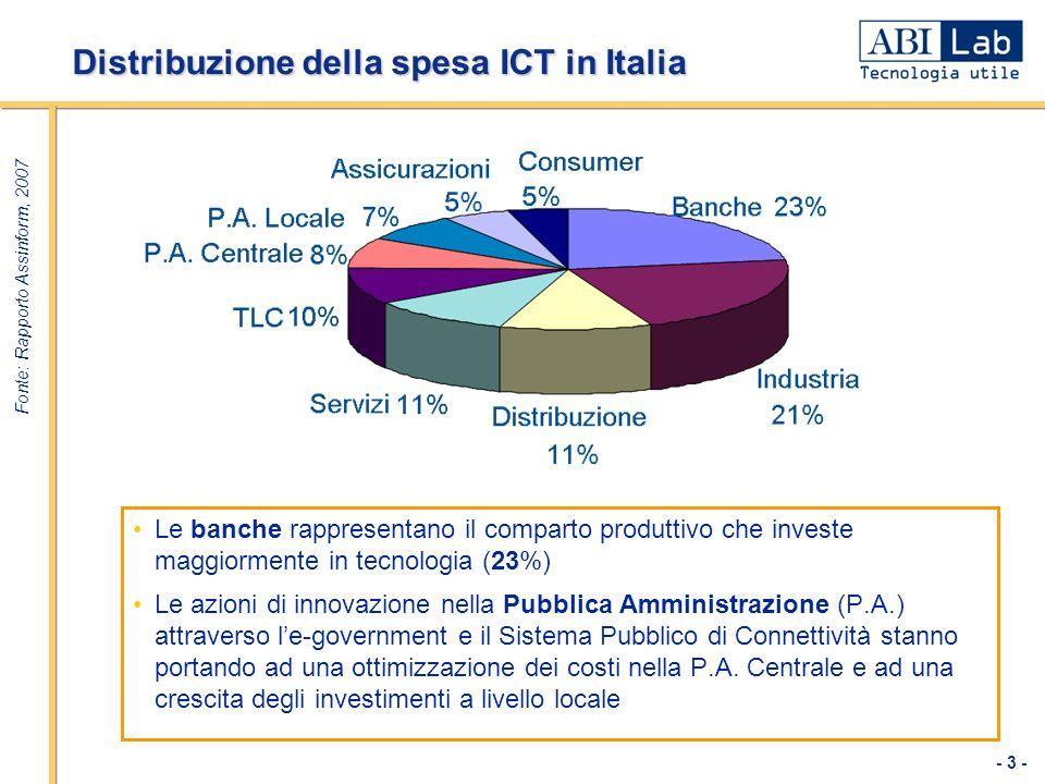 Distribuzione della spesa ICT in Italia