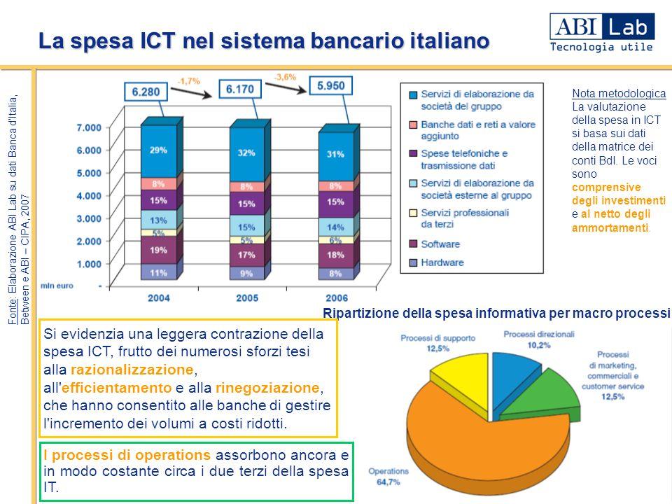 La spesa ICT nel sistema bancario italiano