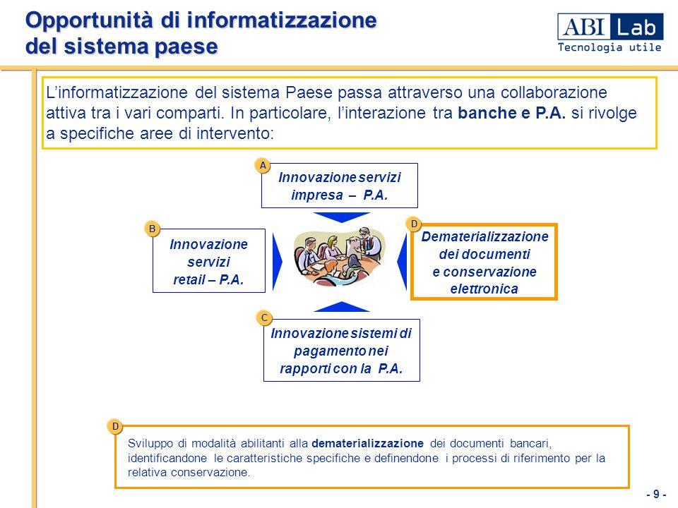 Opportunità di informatizzazione del sistema paese