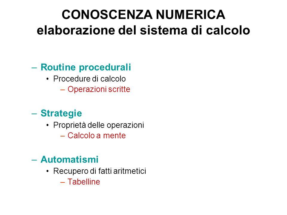 CONOSCENZA NUMERICA elaborazione del sistema di calcolo