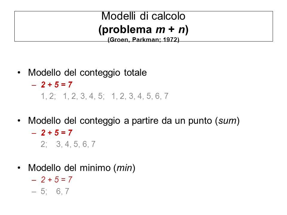 Modelli di calcolo (problema m + n) (Groen, Parkman; 1972)