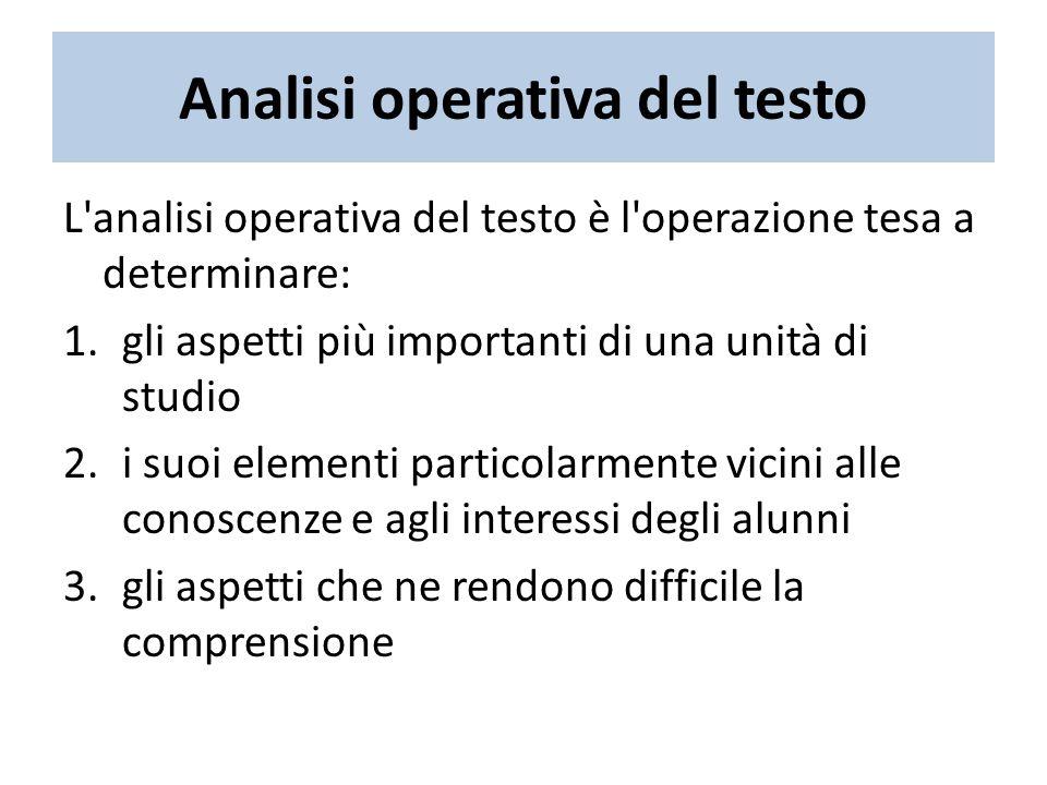 Analisi operativa del testo