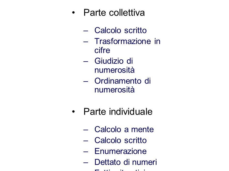 Parte collettiva Parte individuale Calcolo scritto
