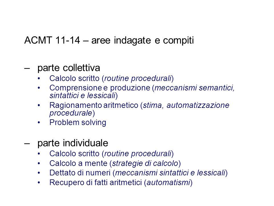 ACMT 11-14 – aree indagate e compiti parte collettiva