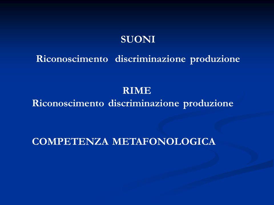 Riconoscimento discriminazione produzione