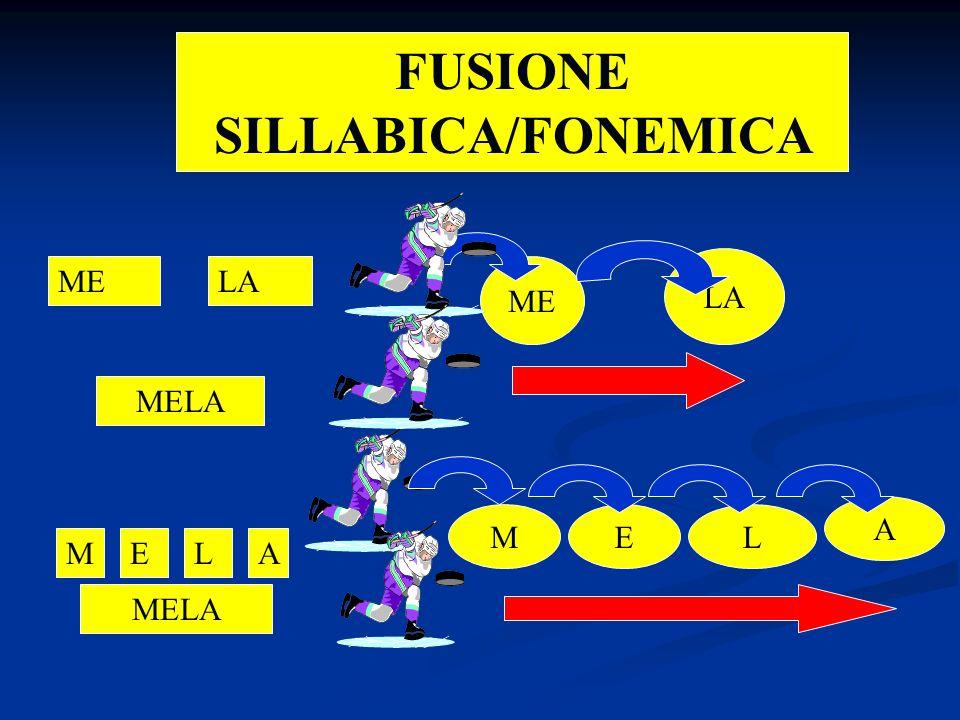 FUSIONE SILLABICA/FONEMICA