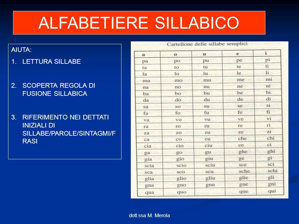 ALFABETIERE SILLABICO