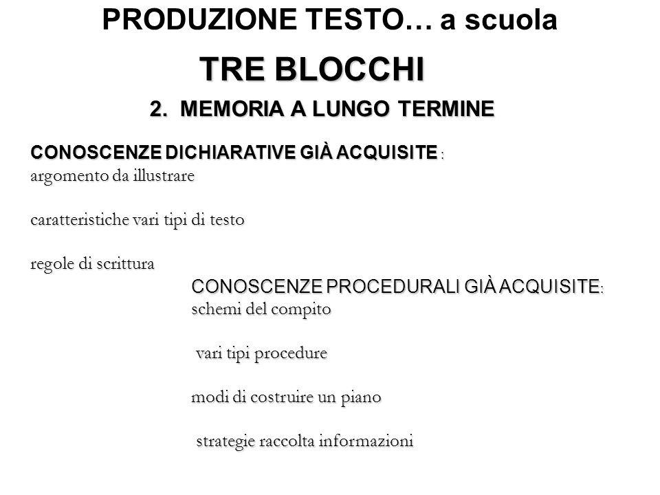 PRODUZIONE TESTO… a scuola