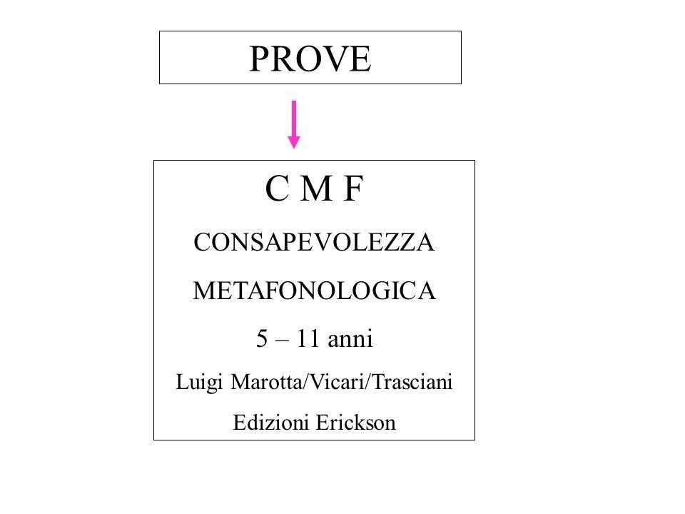 Luigi Marotta/Vicari/Trasciani