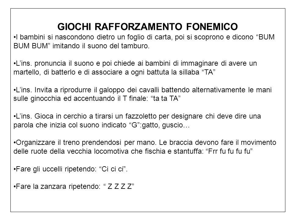 GIOCHI RAFFORZAMENTO FONEMICO