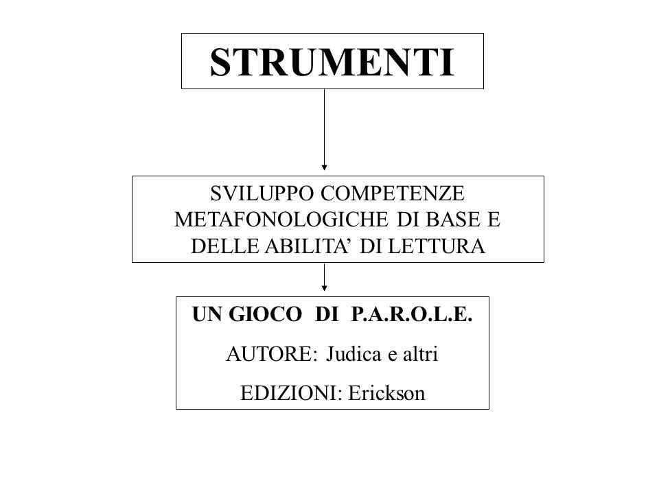 STRUMENTI SVILUPPO COMPETENZE METAFONOLOGICHE DI BASE E DELLE ABILITA' DI LETTURA. UN GIOCO DI P.A.R.O.L.E.