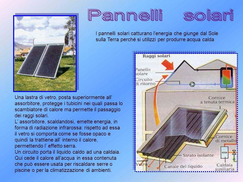 Pannelli solari I pannelli solari catturano l energia che giunge dal Sole sulla Terra perché si utilizzi per produrre acqua calda.