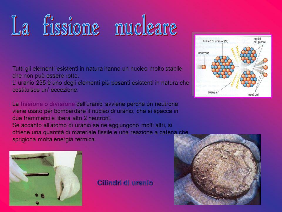La fissione nucleare Cilindri di uranio