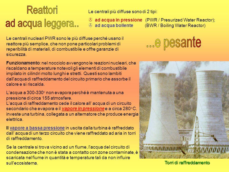 Reattori ad acqua leggera.. ...e pesante
